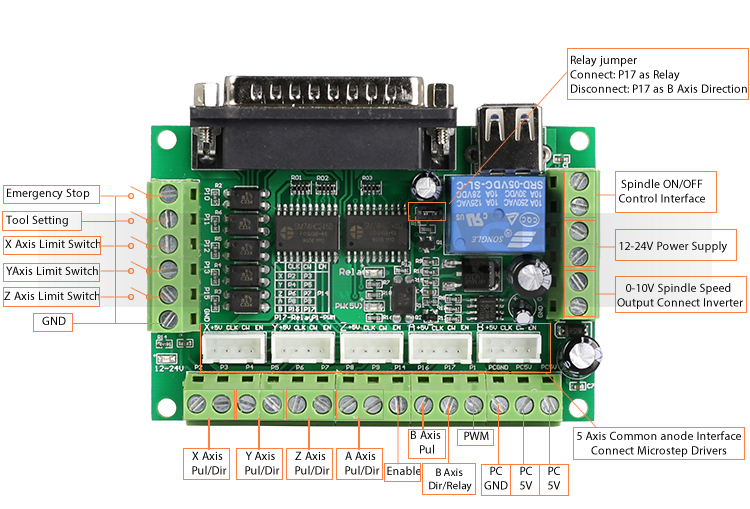 New_5axis_breakout_board_interfaces.fw_r2_c1 cnc wiring diagram cnc relay wiring diagram \u2022 wiring diagrams j Gecko 540 CNC Driver at creativeand.co